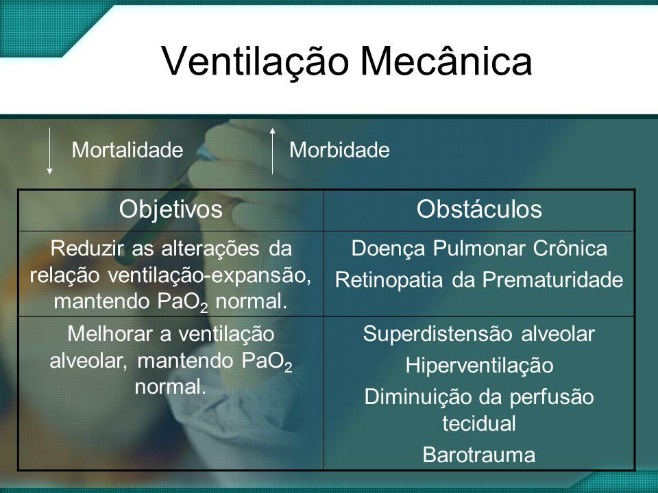 Ventilação Mecânica Objetivos Obstáculos Mortalidade Morbidade