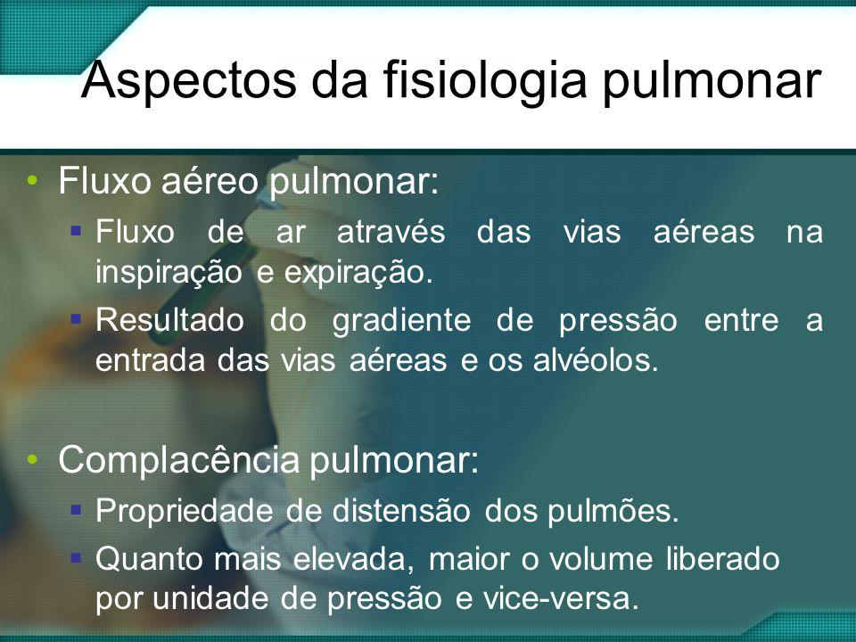 Aspectos da fisiologia pulmonar