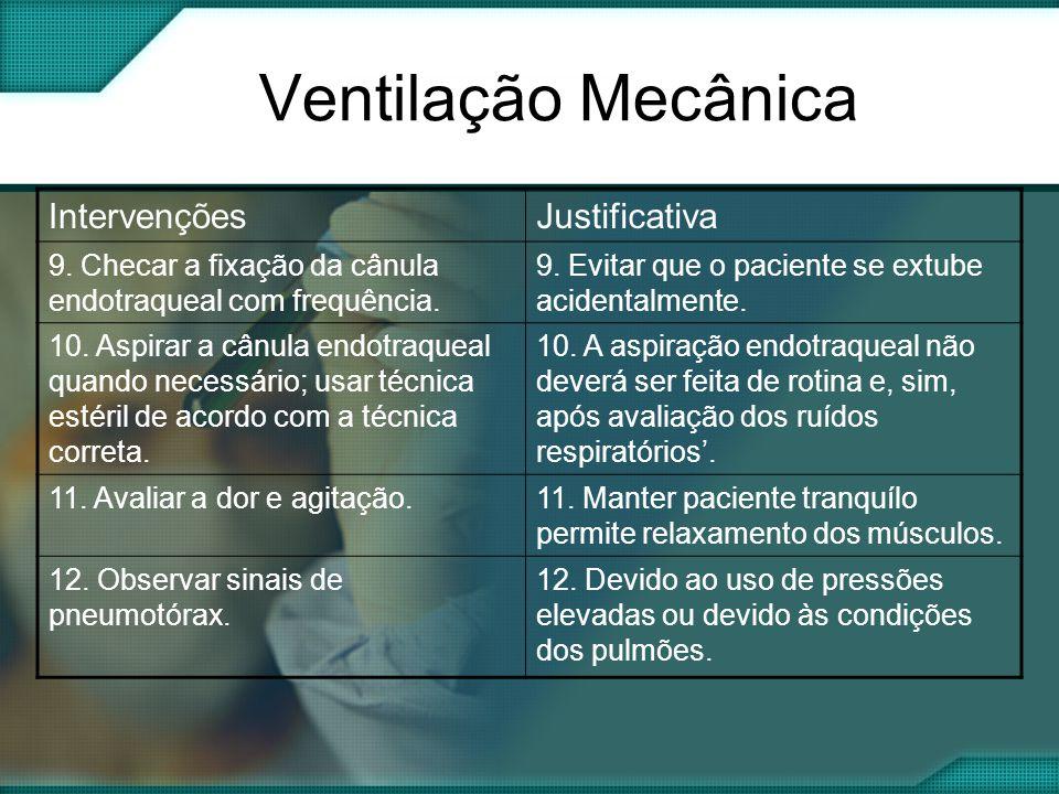 Ventilação Mecânica Intervenções Justificativa