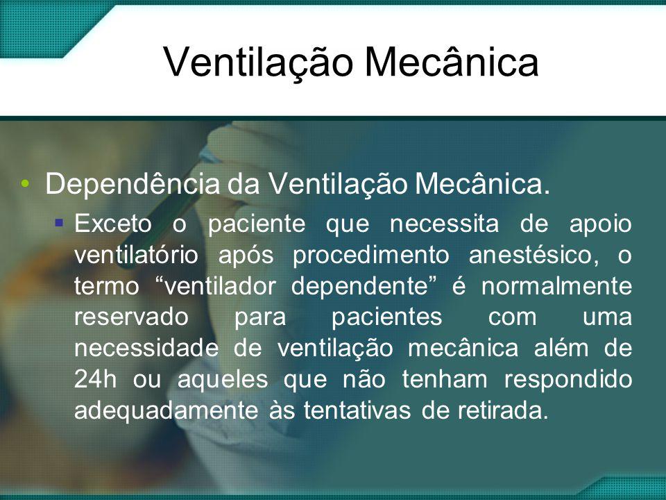 Ventilação Mecânica Dependência da Ventilação Mecânica.