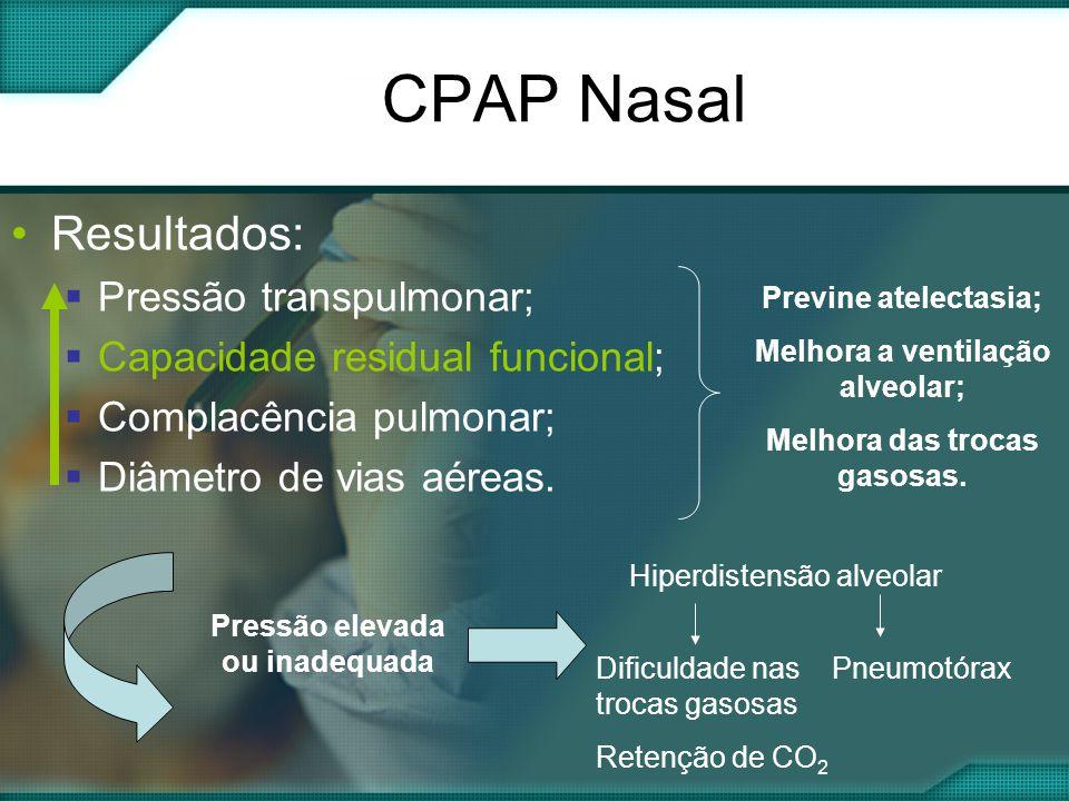 CPAP Nasal Resultados: Pressão transpulmonar;