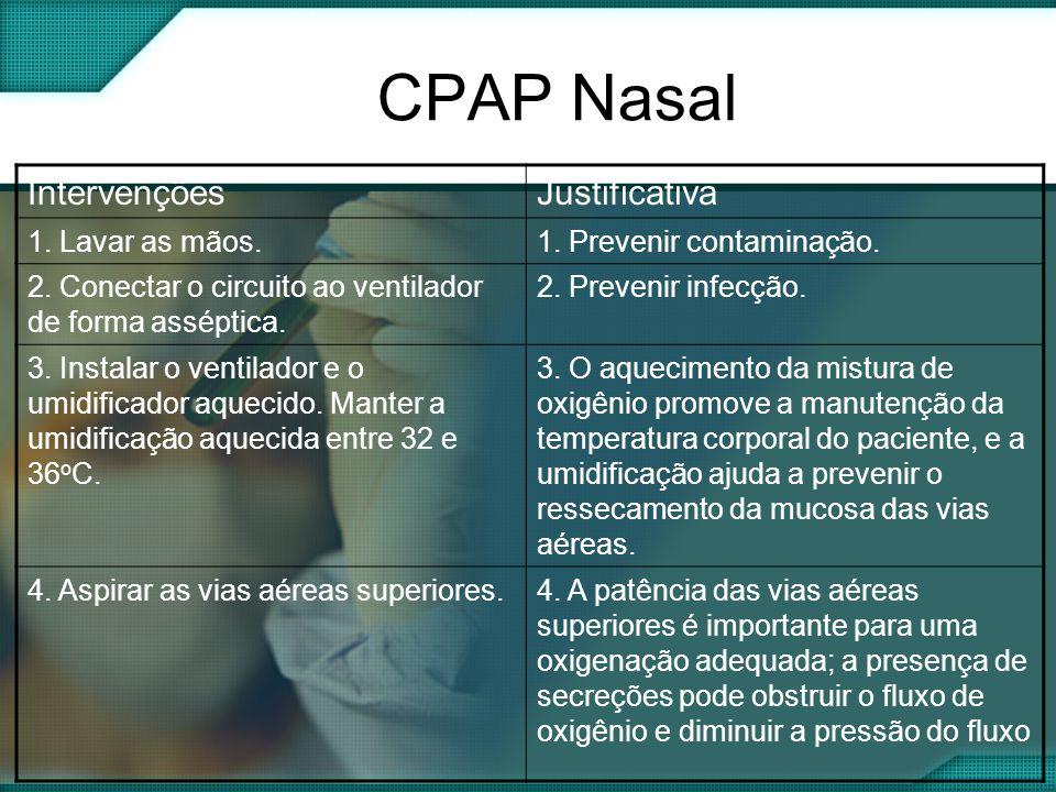 CPAP Nasal Intervenções Justificativa 1. Lavar as mãos.