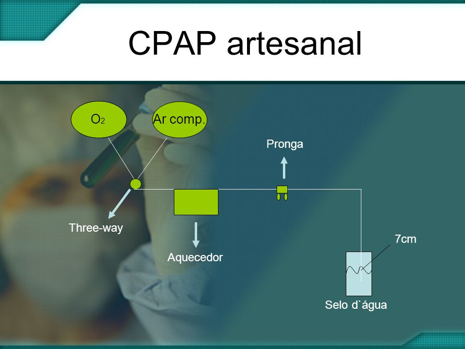 CPAP artesanal O2 Ar comp. Pronga Three-way 7cm Aquecedor Selo d`água
