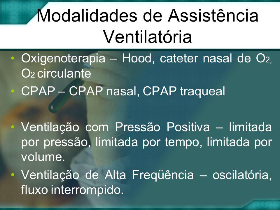Modalidades de Assistência Ventilatória