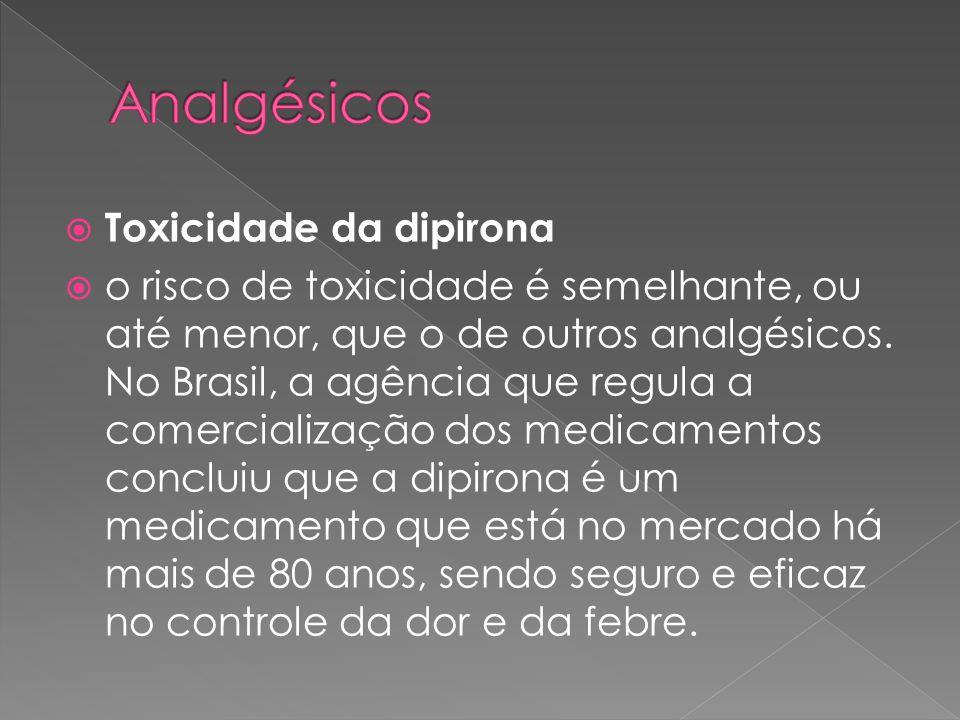 Analgésicos Toxicidade da dipirona
