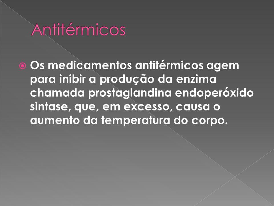 Antitérmicos