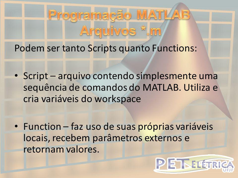Programação MATLAB Arquivos *.m