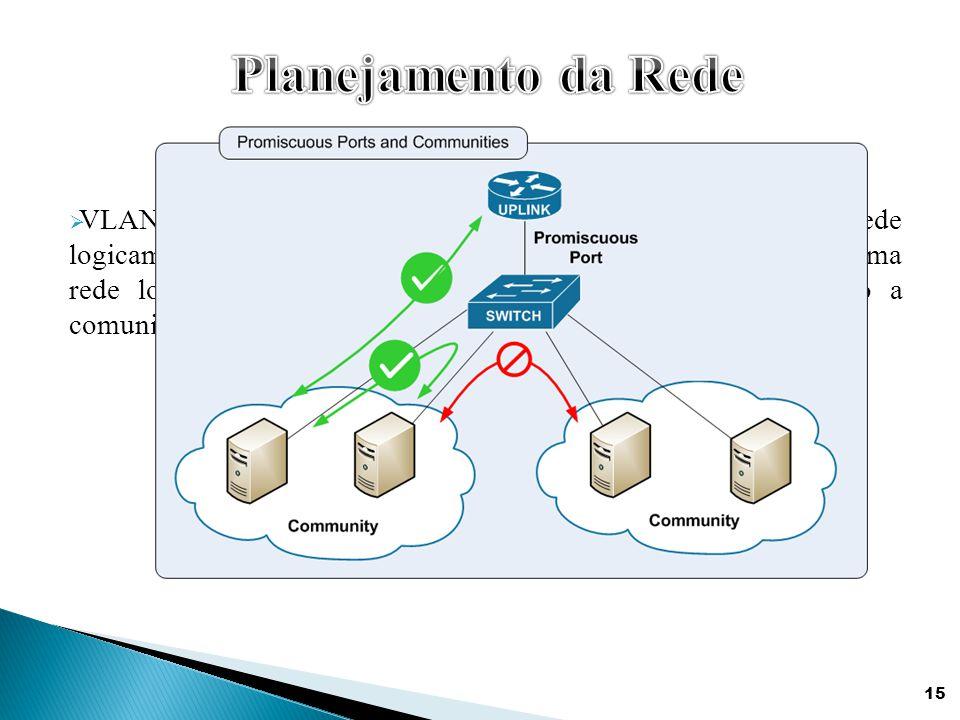 Planejamento da Rede