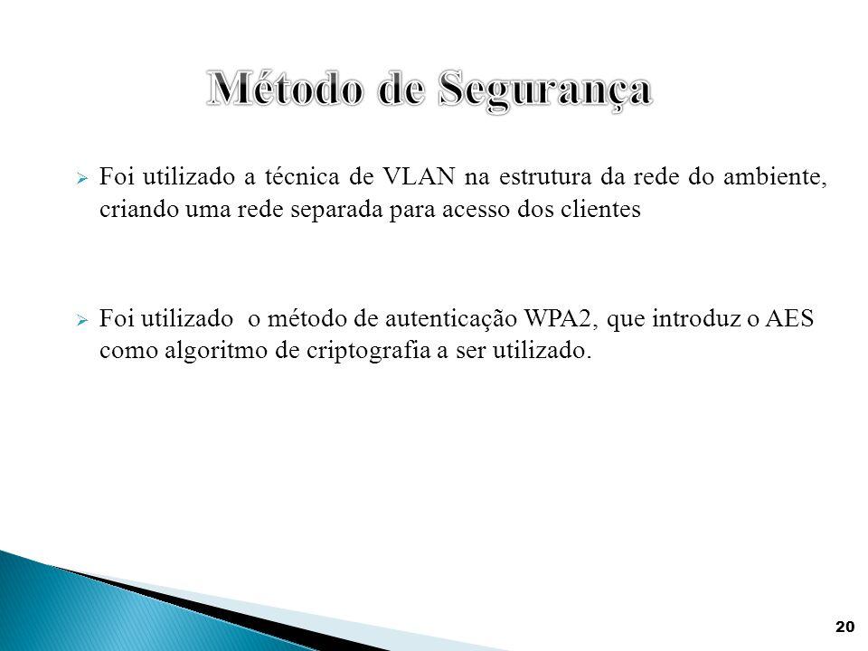 Método de Segurança Foi utilizado a técnica de VLAN na estrutura da rede do ambiente, criando uma rede separada para acesso dos clientes.