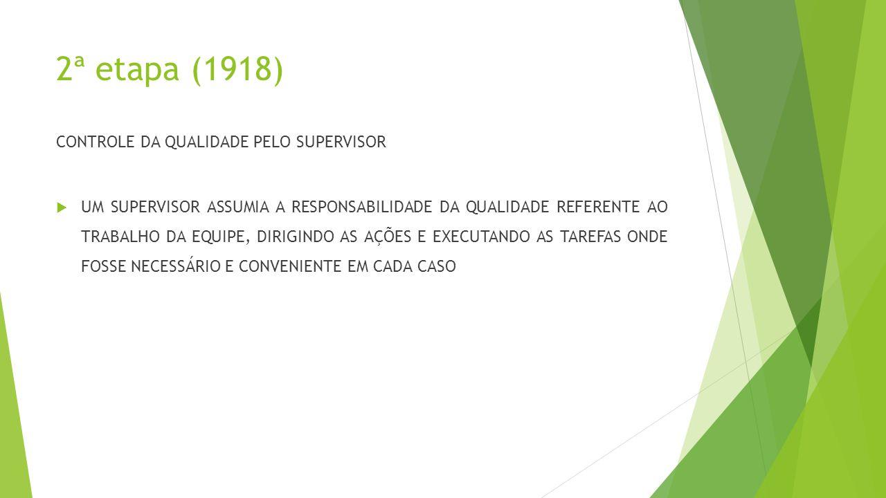 2ª etapa (1918) CONTROLE DA QUALIDADE PELO SUPERVISOR
