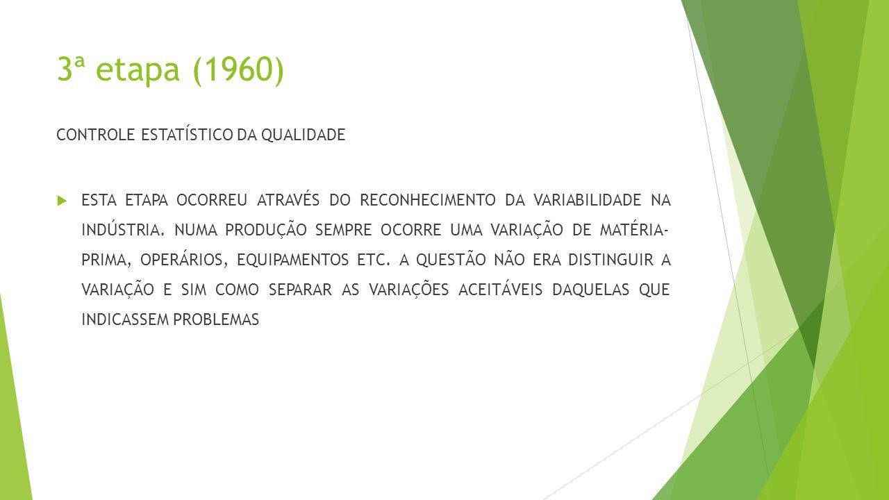 3ª etapa (1960) CONTROLE ESTATÍSTICO DA QUALIDADE