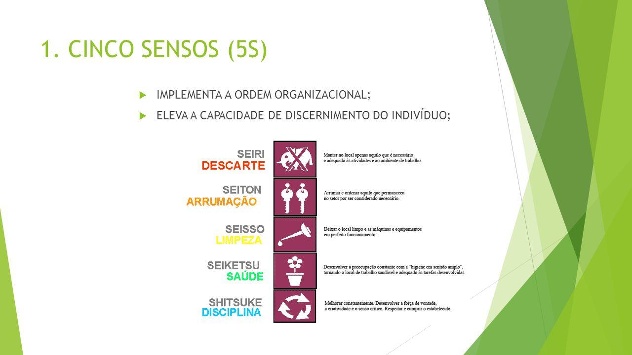 1. CINCO SENSOS (5S) IMPLEMENTA A ORDEM ORGANIZACIONAL;