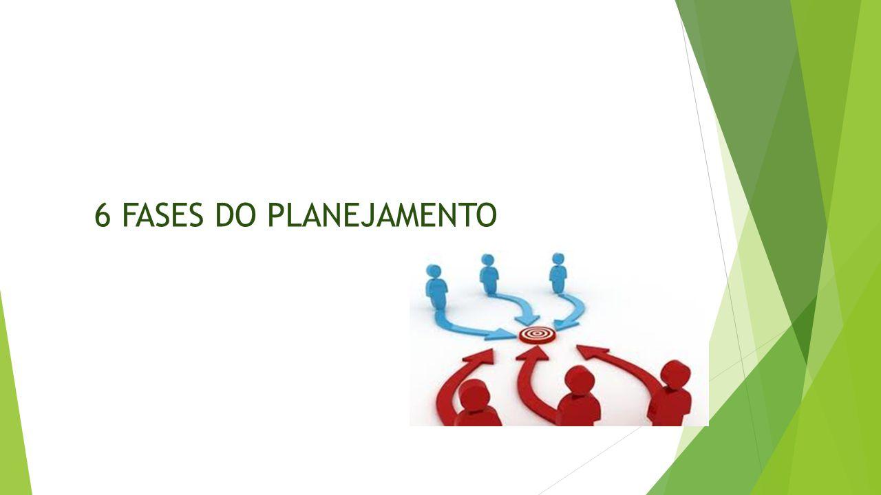 6 FASES DO PLANEJAMENTO