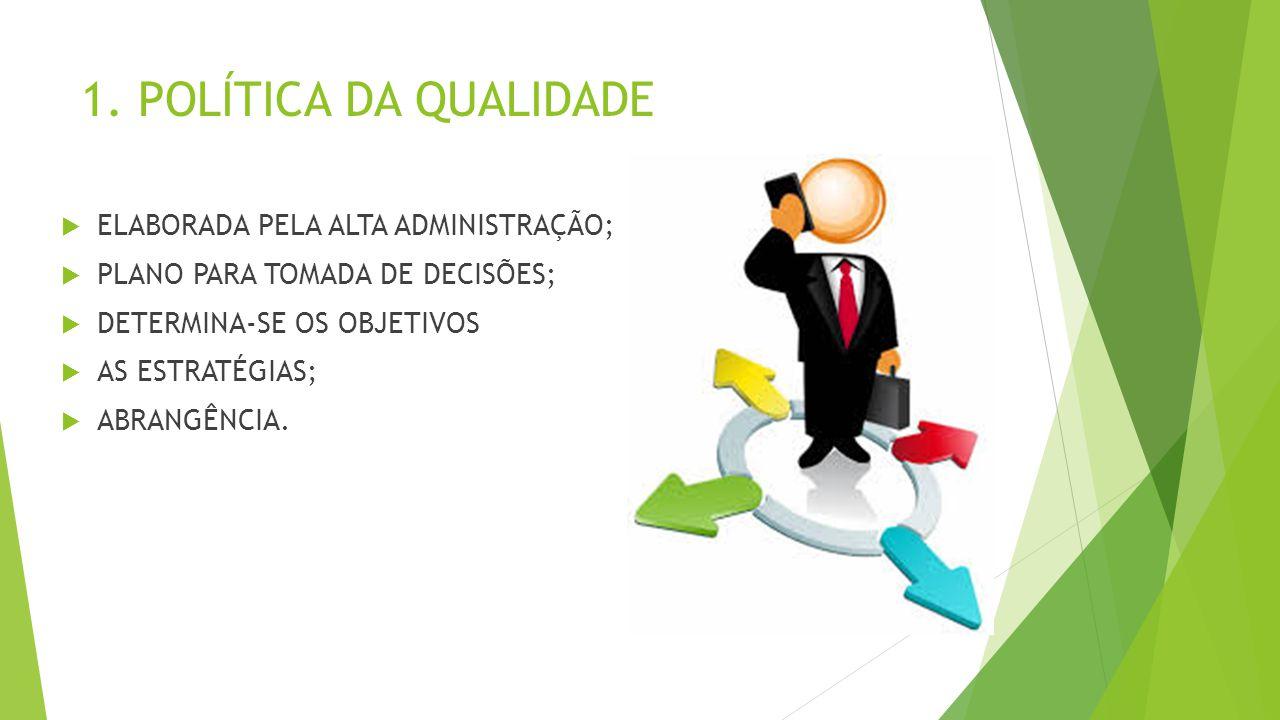1. POLÍTICA DA QUALIDADE ELABORADA PELA ALTA ADMINISTRAÇÃO;