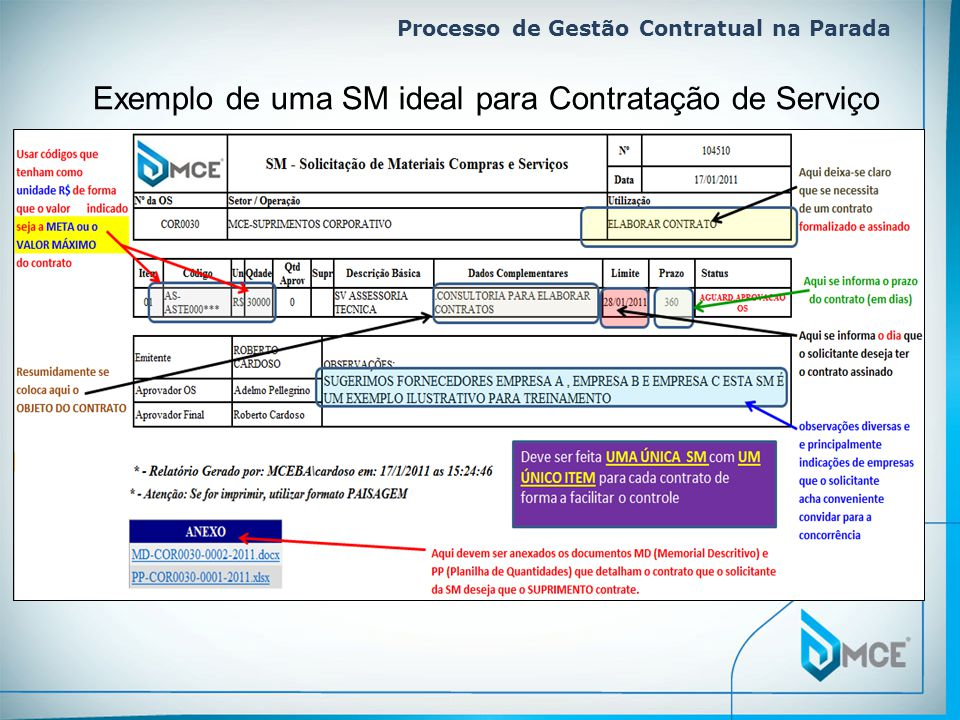 Exemplo de uma SM ideal para Contratação de Serviço