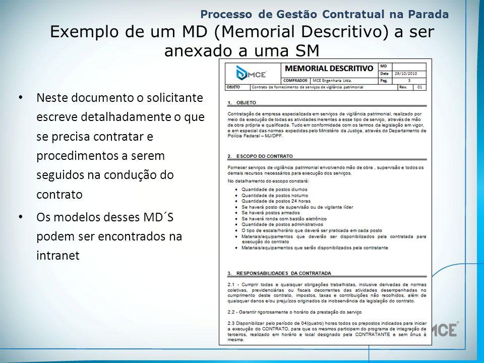 Exemplo de um MD (Memorial Descritivo) a ser anexado a uma SM