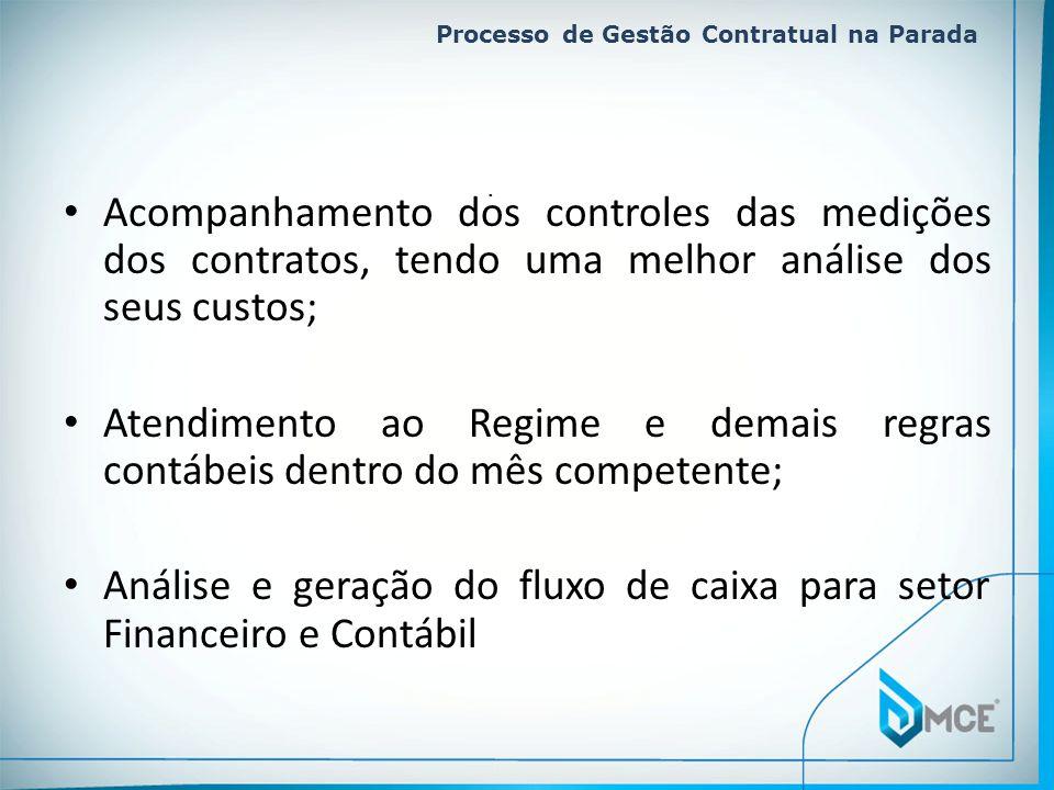 Análise e geração do fluxo de caixa para setor Financeiro e Contábil