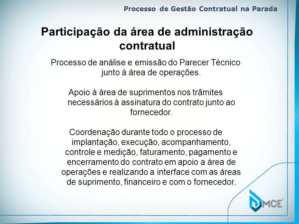 Participação da área de administração contratual