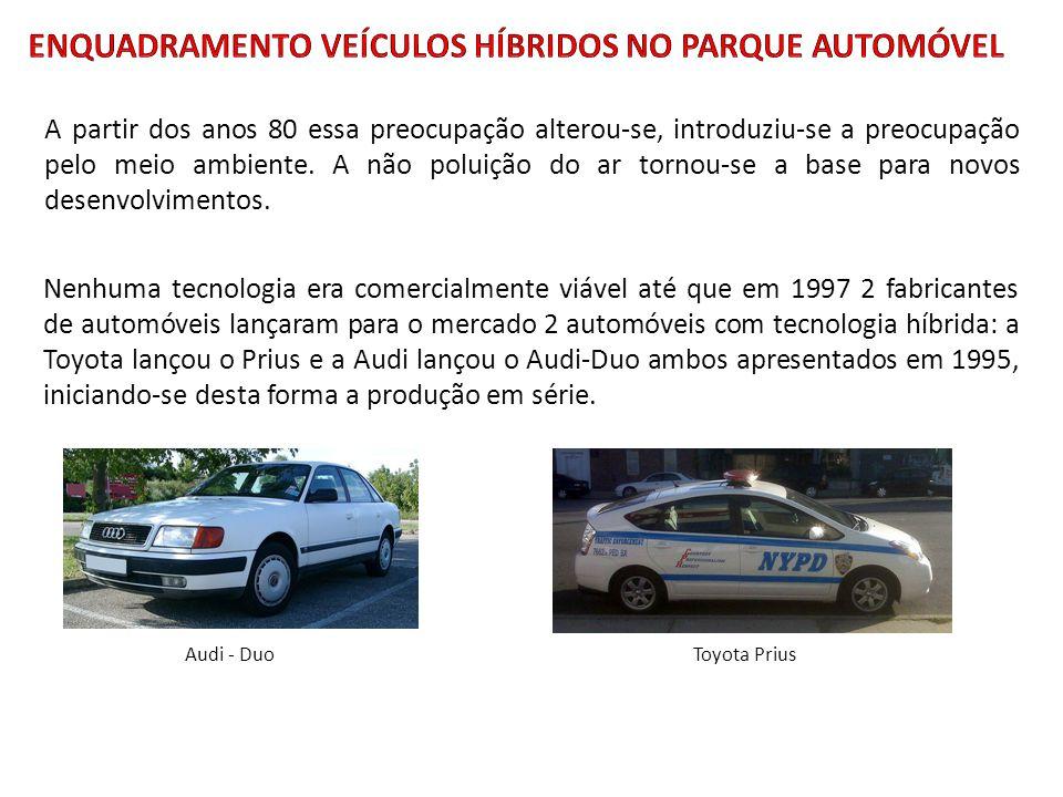 ENQUADRAMENTO VEÍCULOS HÍBRIDOS NO PARQUE AUTOMÓVEL