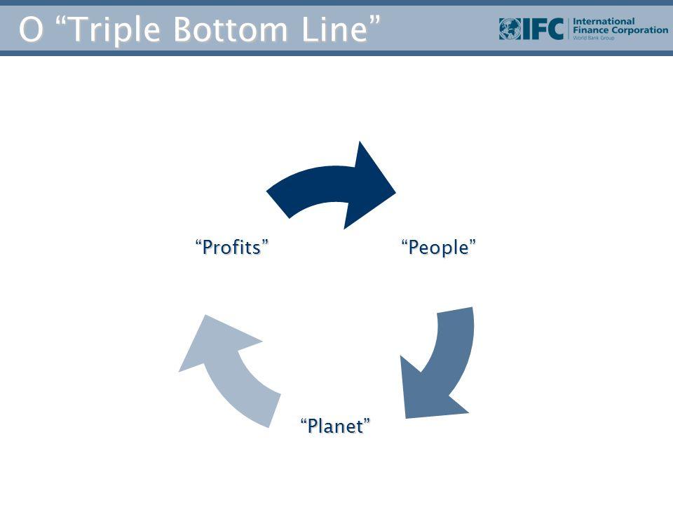 O Triple Bottom Line Profits People Planet