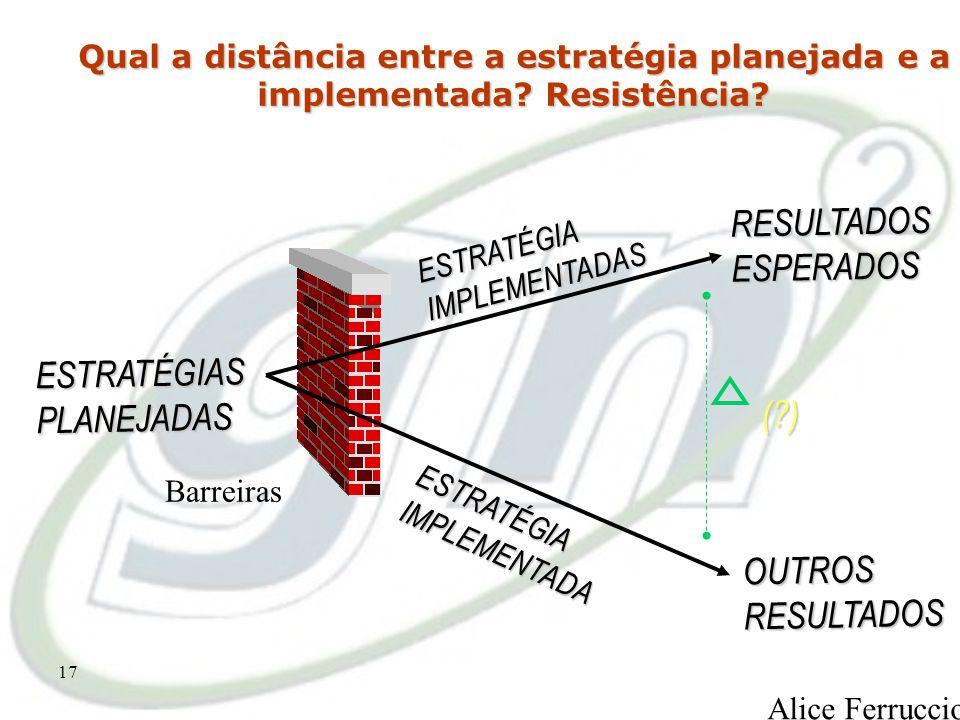 RESULTADOS ESPERADOS ESTRATÉGIAS PLANEJADAS ( ) OUTROS RESULTADOS