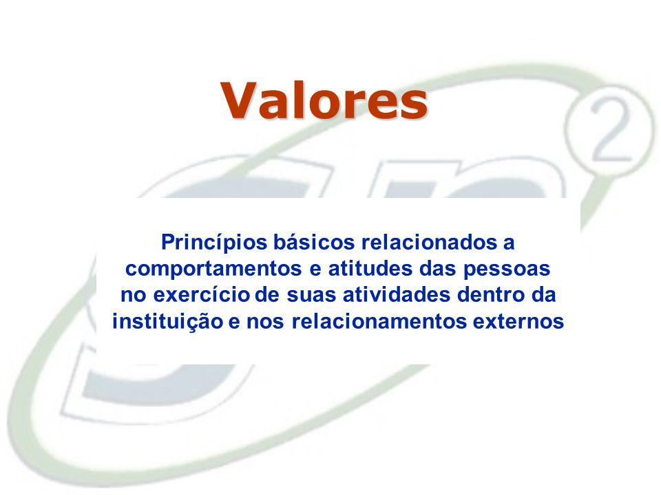 Valores Princípios básicos relacionados a comportamentos e atitudes das pessoas.