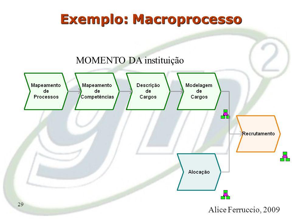 Exemplo: Macroprocesso