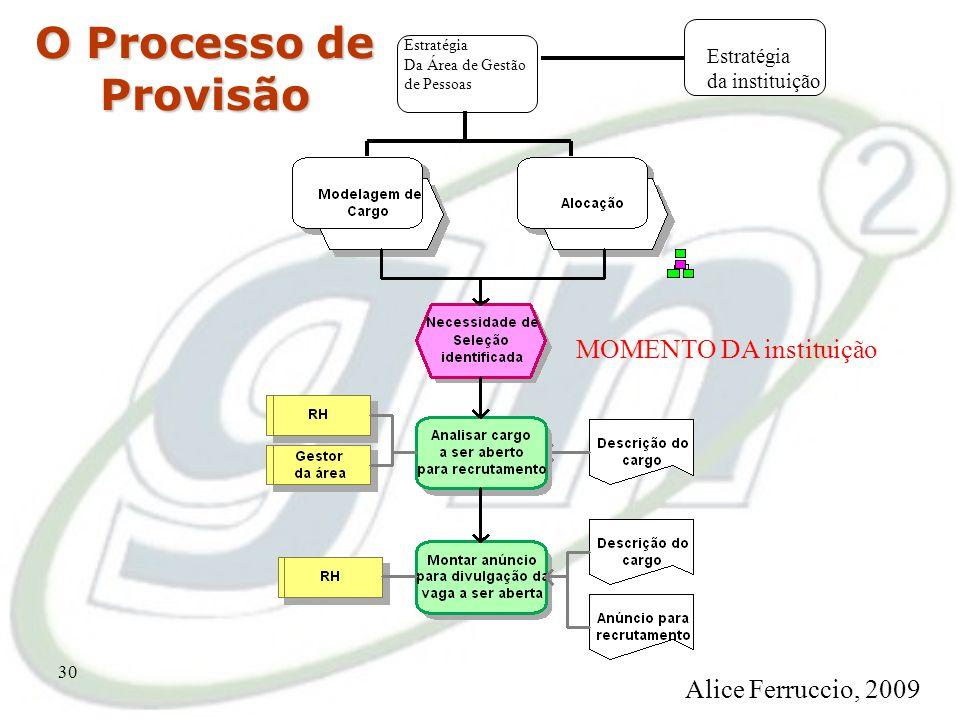 O Processo de Provisão MOMENTO DA instituição Alice Ferruccio, 2009
