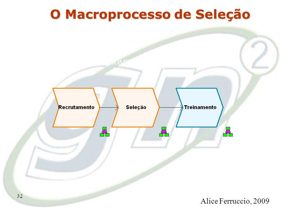 O Macroprocesso de Seleção