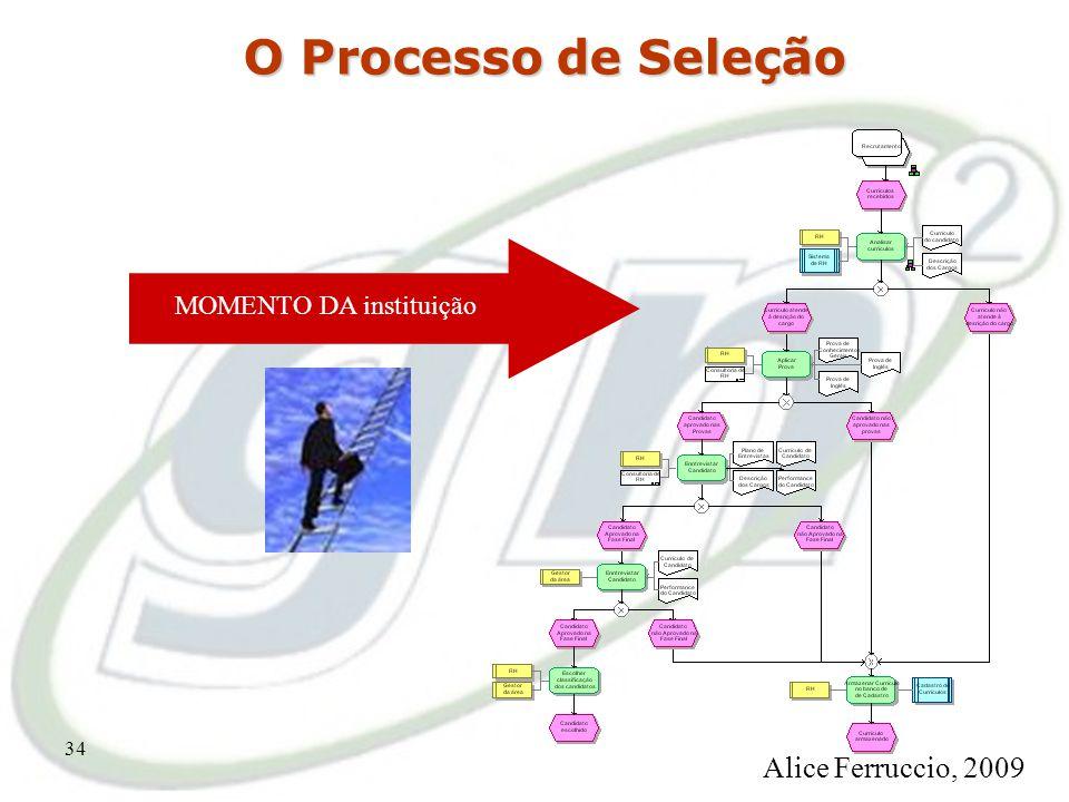 O Processo de Seleção MOMENTO DA instituição Alice Ferruccio, 2009