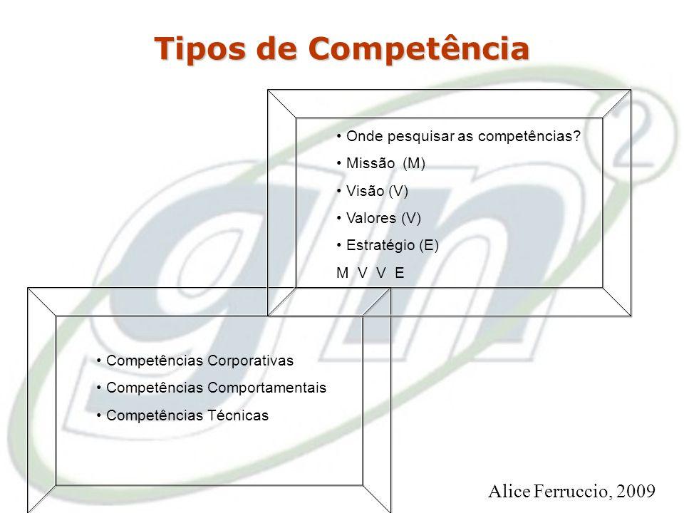 Tipos de Competência Alice Ferruccio, 2009