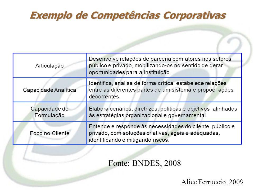 Exemplo de Competências Corporativas