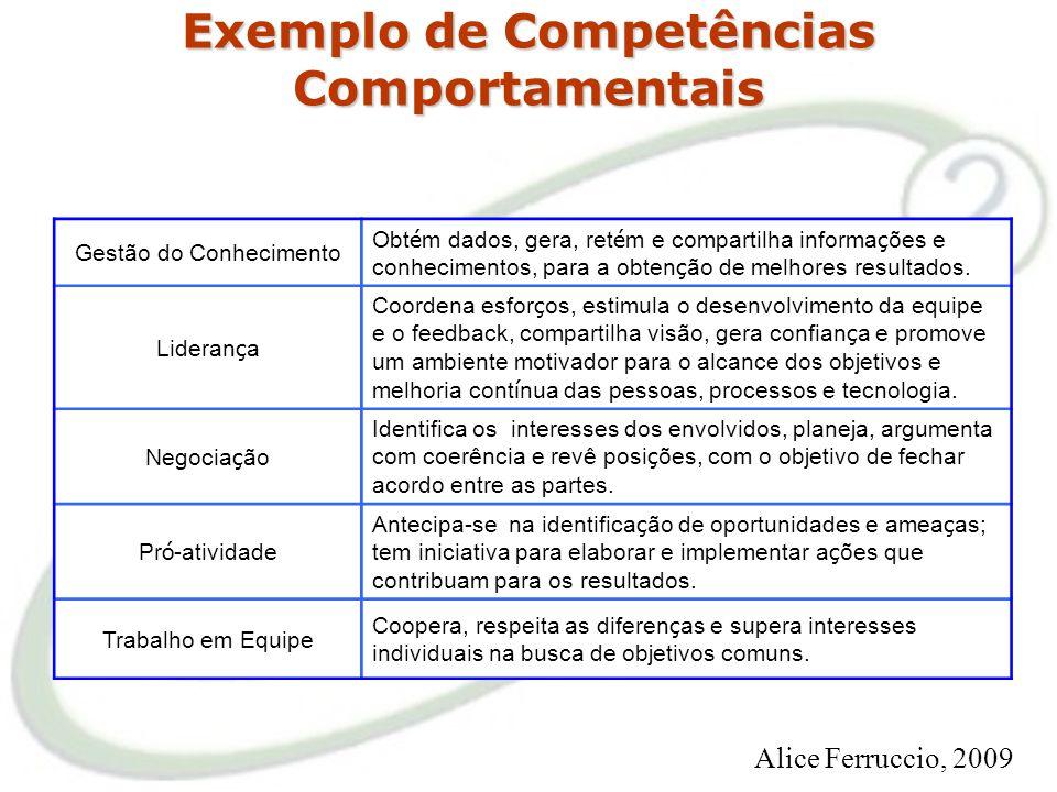 Exemplo de Competências Comportamentais