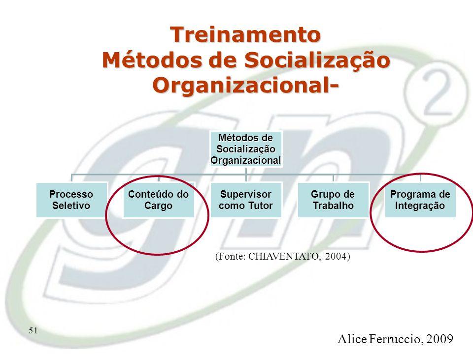 Treinamento Métodos de Socialização Organizacional-