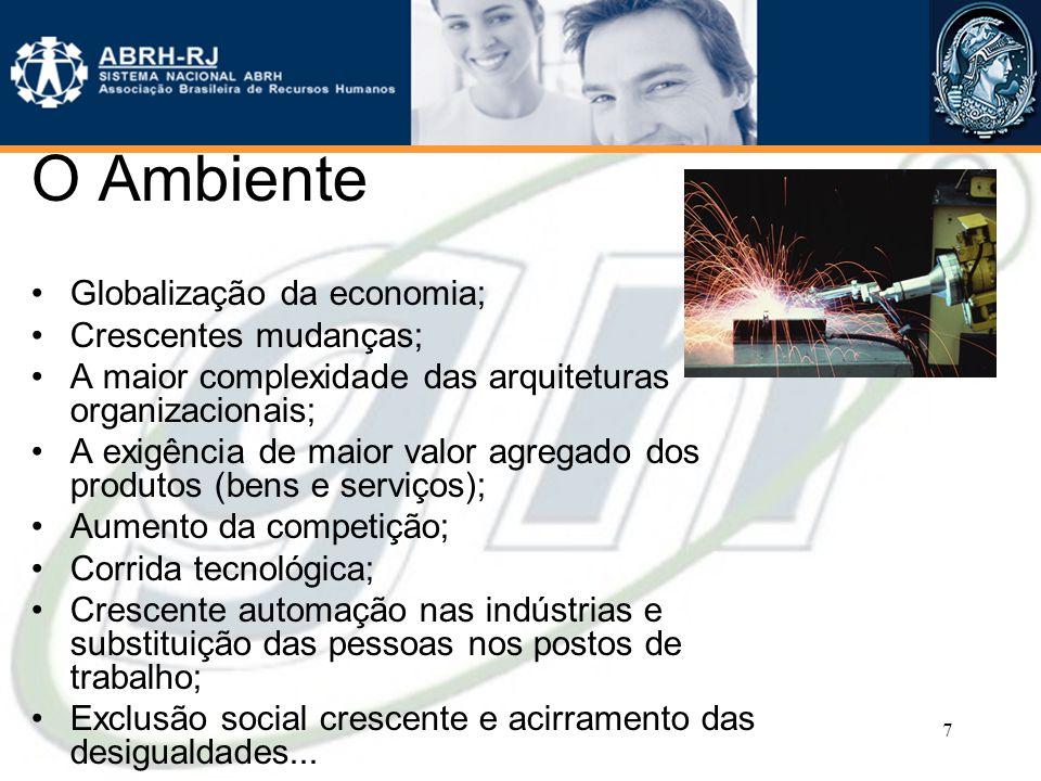 O Ambiente Globalização da economia; Crescentes mudanças;