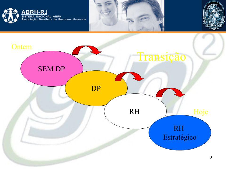 Ontem Transição SEM DP DP RH Hoje RH Estratégico
