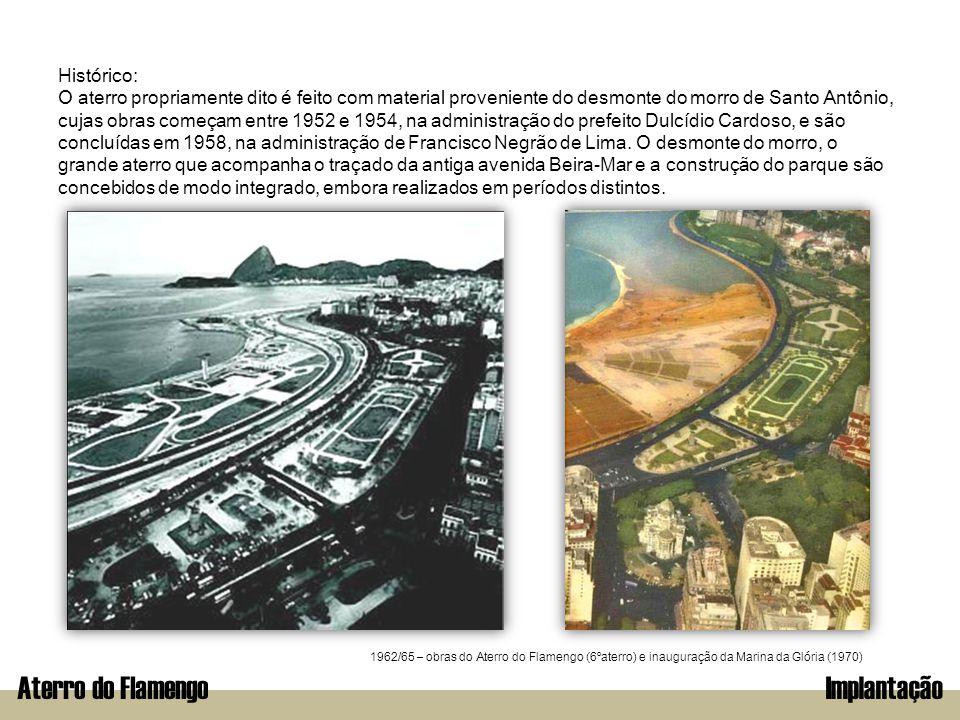 Aterro do Flamengo Implantação Histórico: