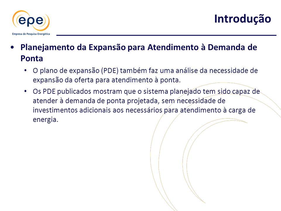 Introdução Planejamento da Expansão para Atendimento à Demanda de Ponta.