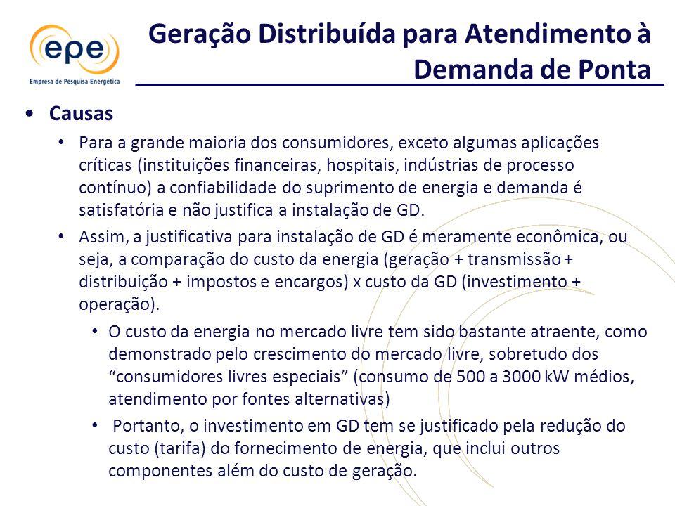 Geração Distribuída para Atendimento à Demanda de Ponta