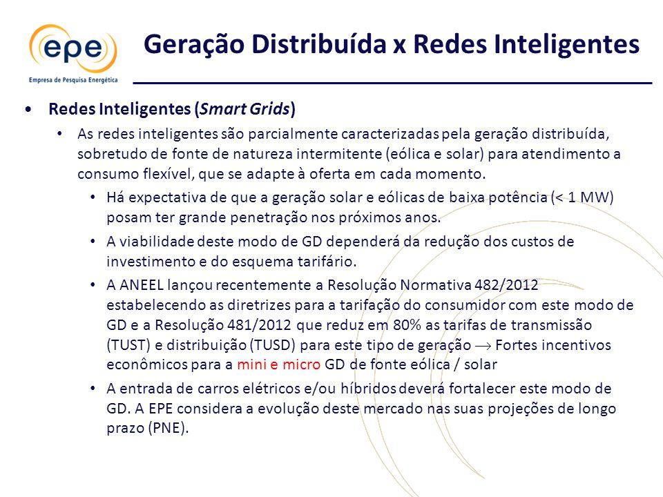 Geração Distribuída x Redes Inteligentes