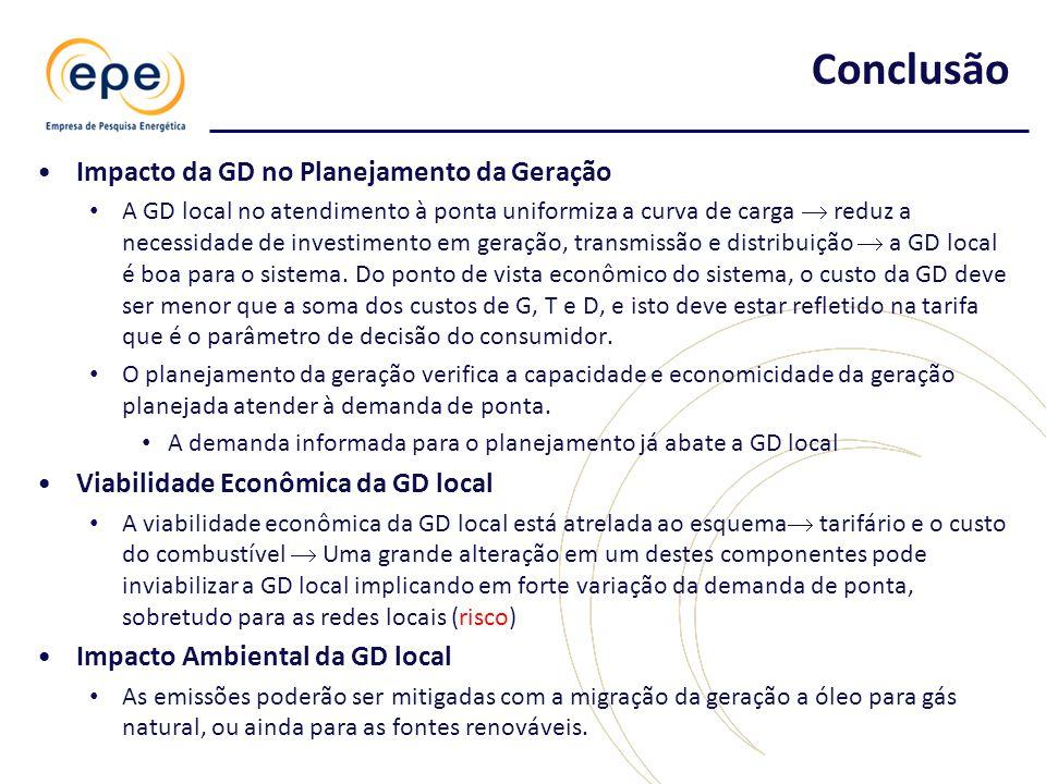 Conclusão Impacto da GD no Planejamento da Geração