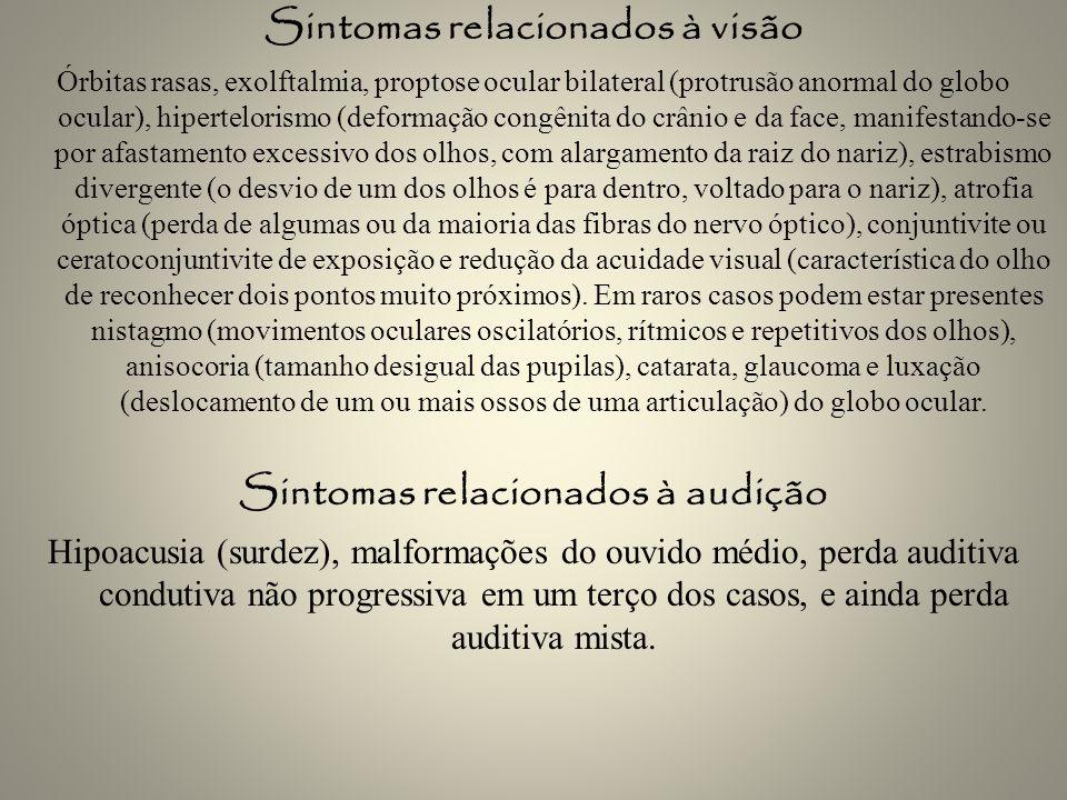 Sintomas relacionados à visão Sintomas relacionados à audição