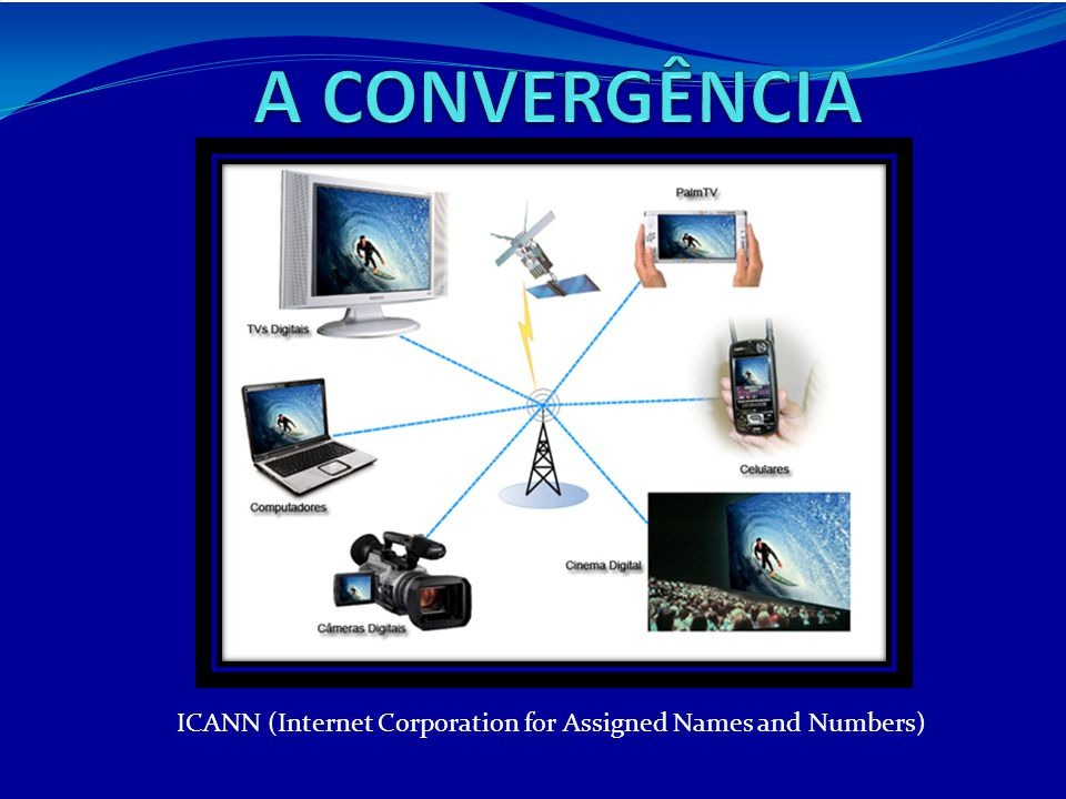 A CONVERGÊNCIA ICANN (Internet Corporation for Assigned Names and Numbers)