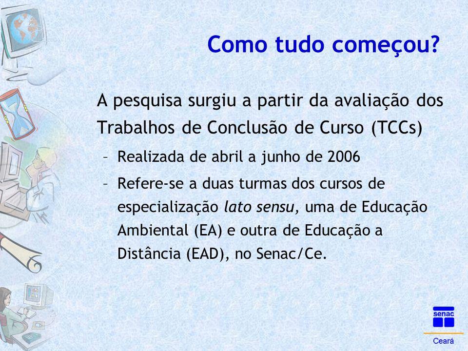 Como tudo começou A pesquisa surgiu a partir da avaliação dos Trabalhos de Conclusão de Curso (TCCs)