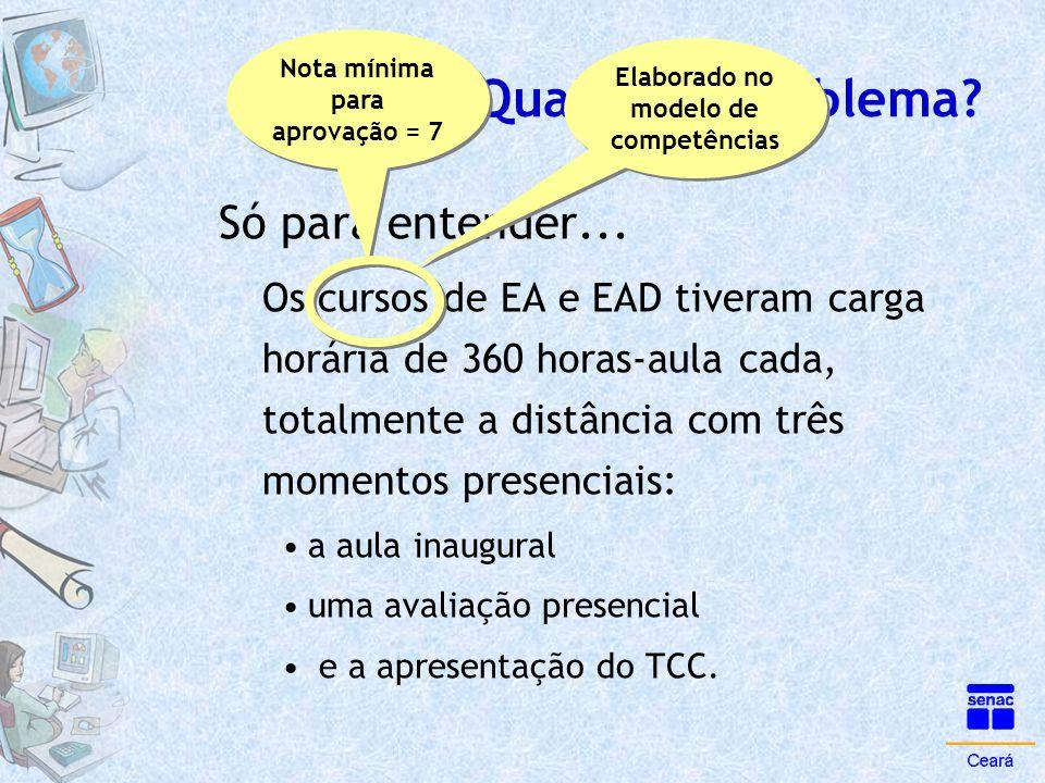 Elaborado no modelo de competências Nota mínima para aprovação = 7