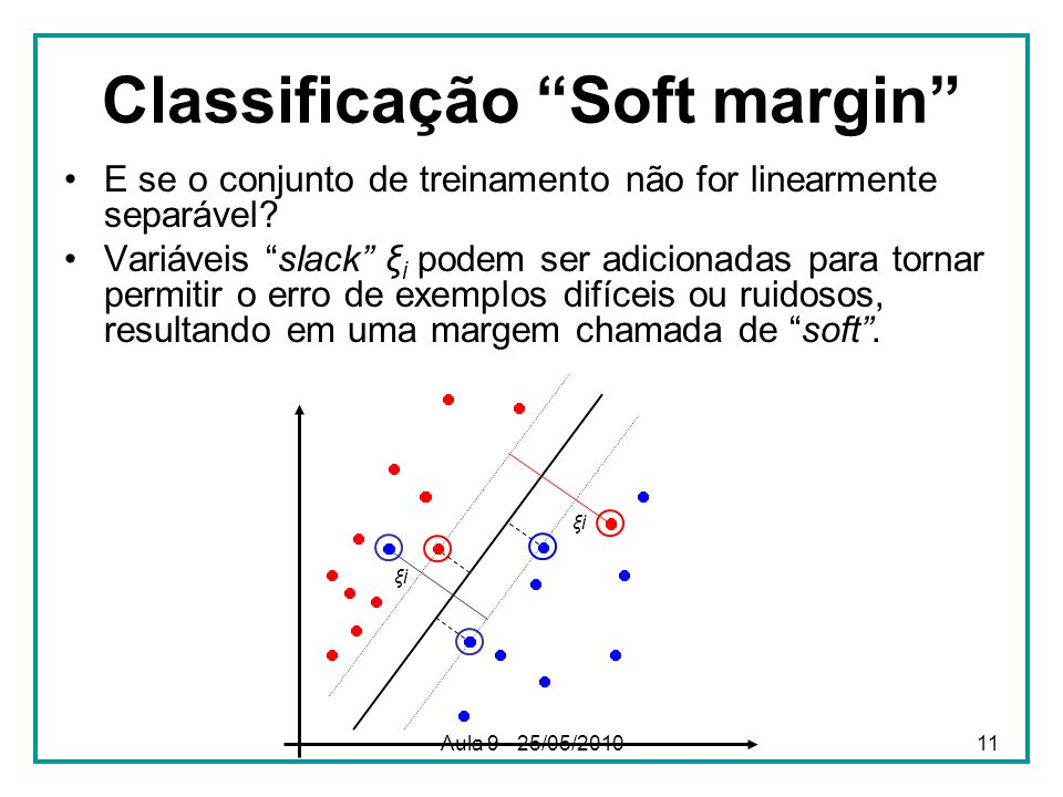 Classificação Soft margin