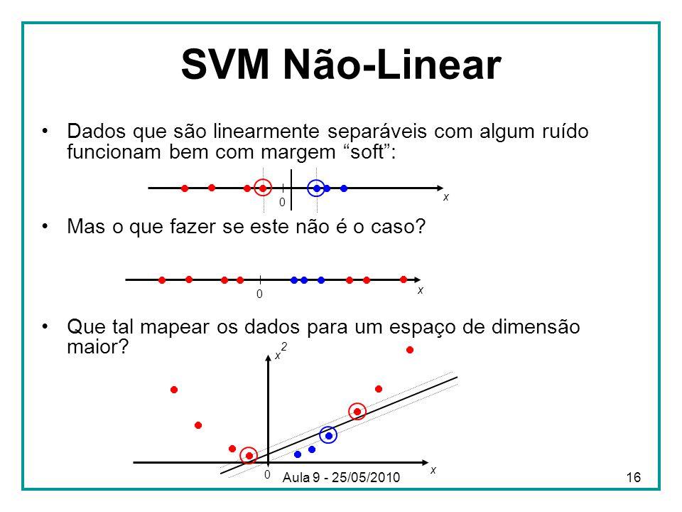 SVM Não-Linear Dados que são linearmente separáveis com algum ruído funcionam bem com margem soft :