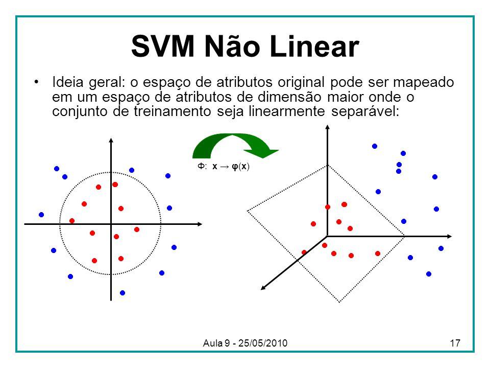 SVM Não Linear
