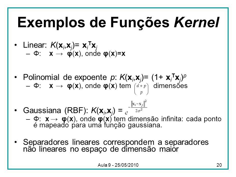 Exemplos de Funções Kernel