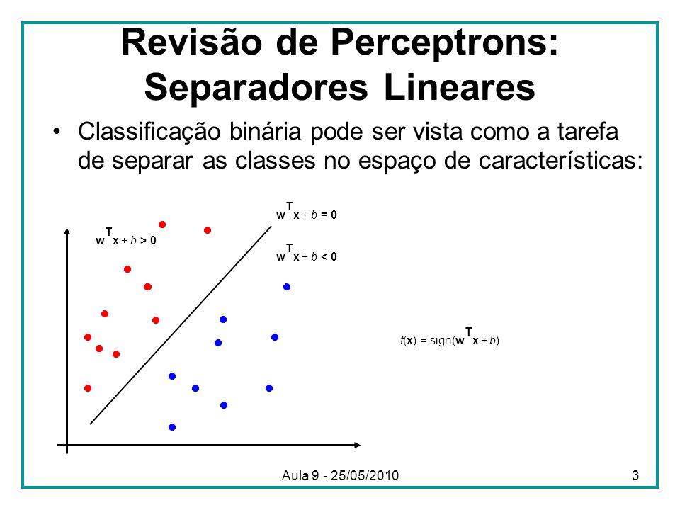 Revisão de Perceptrons: Separadores Lineares